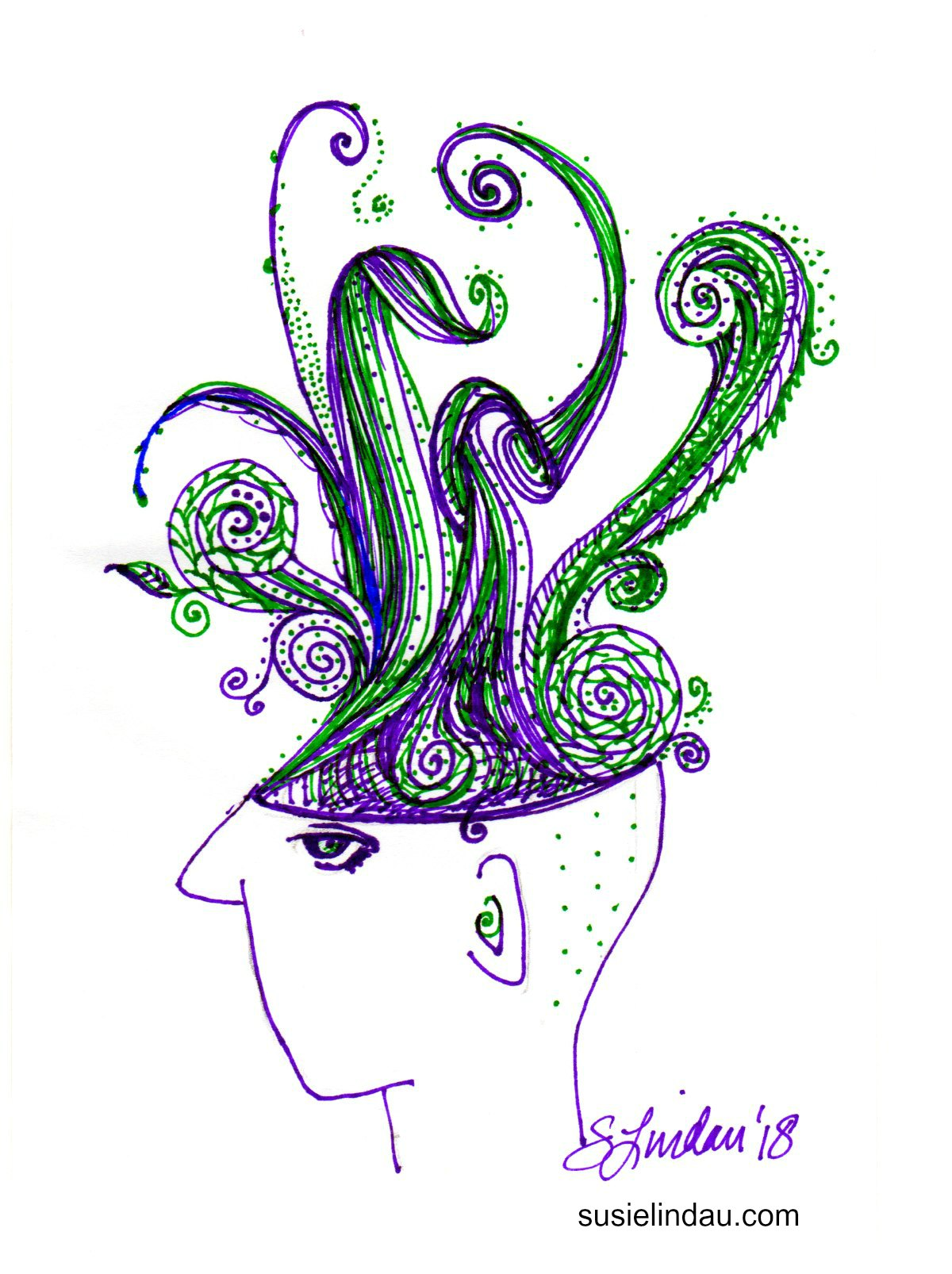 An illustration of my brain on inspiration.