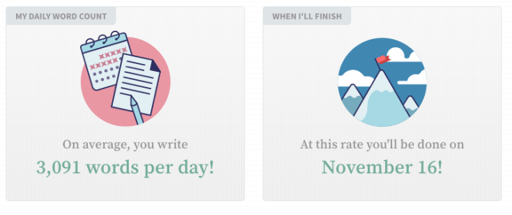 Average words per day and date predicting NaNoWriMo 2019 finish
